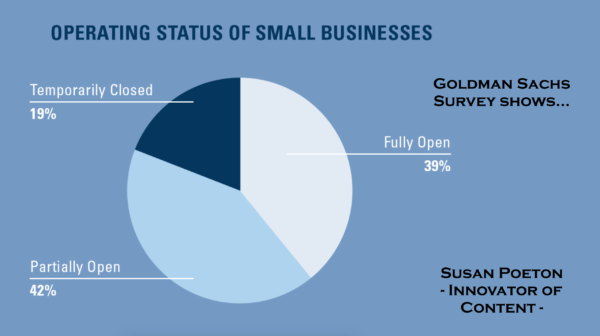Survey Shows: US Small Business Owners Need More Funding and Immediate Legislative Action