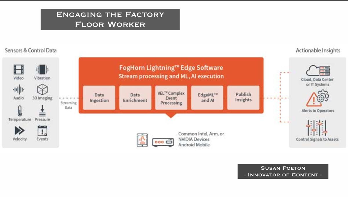 Engaging the Factory Floor Worker